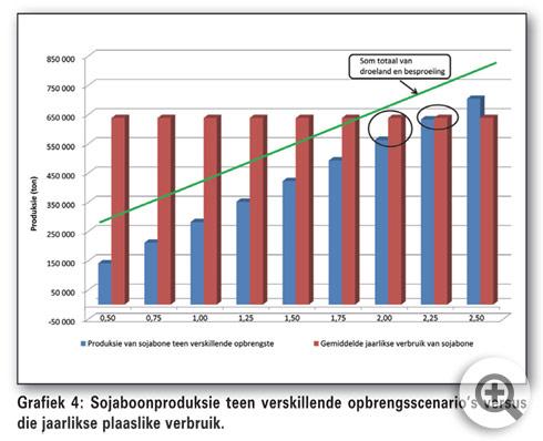 Hoe om opbrengskoers op 'n aandeel van aandele in Excel te bereken?