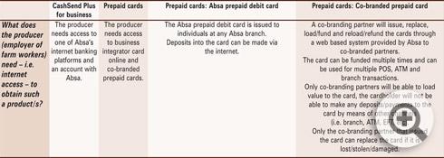 Absa-tabel
