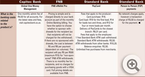 Banke-tabel