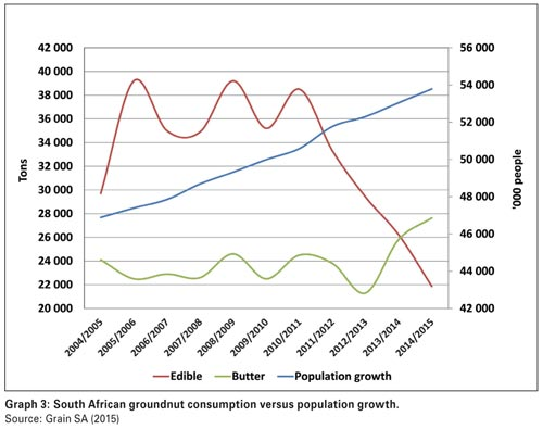 the south african consumption function Expectations formation by the average south african consumer, it is essential to  be  response to the simple keynesian consumption function are discussed.