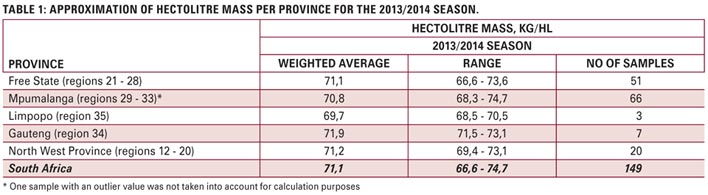 A look at the soybean crop quality of the 2013/2014 production season